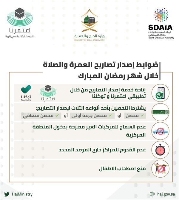 39fda35c 9c32 49f0 b457 eb9c91b5daa1 - الحج توضح ضوابط وآليات إصدار تصاريح العمرة والصلاة والزيارة خلال رمضان