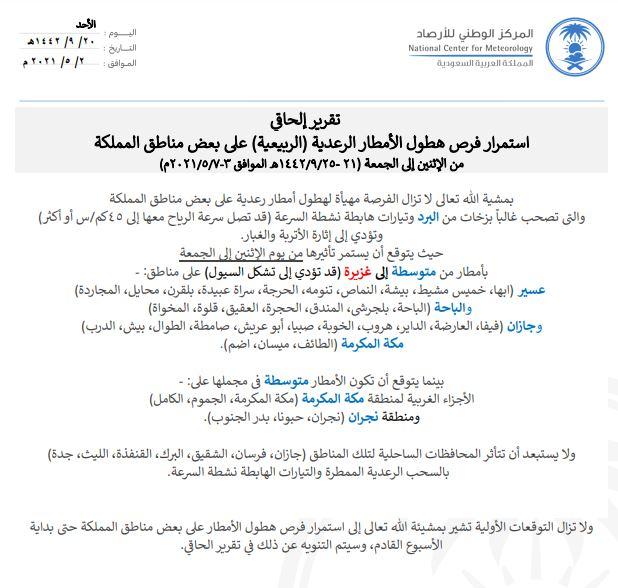 123 الأرصاد: هطول أمطار رعدية على معظم مناطق المملكة من اليوم الإثنين إلى الجمعة