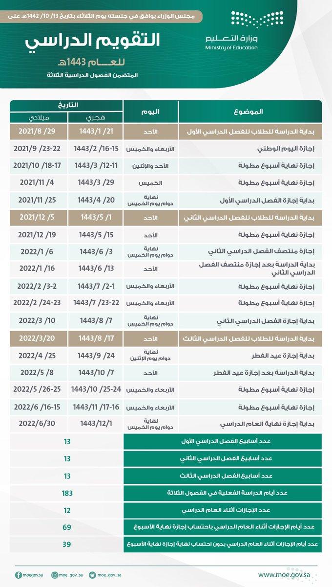 E2UAcobXoAY1BT0 تفاصيل ملامح التقويم الدراسي الجديد وفق ما أعلنه وزير التعليم