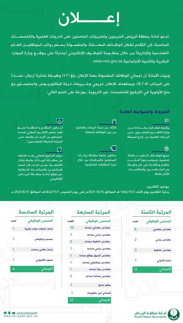08436a9f bd64 4f81 add7 9f2ce5b9aca2 أمانة الرياض تُعلن عن حاجتها لشغل 43 وظيفة