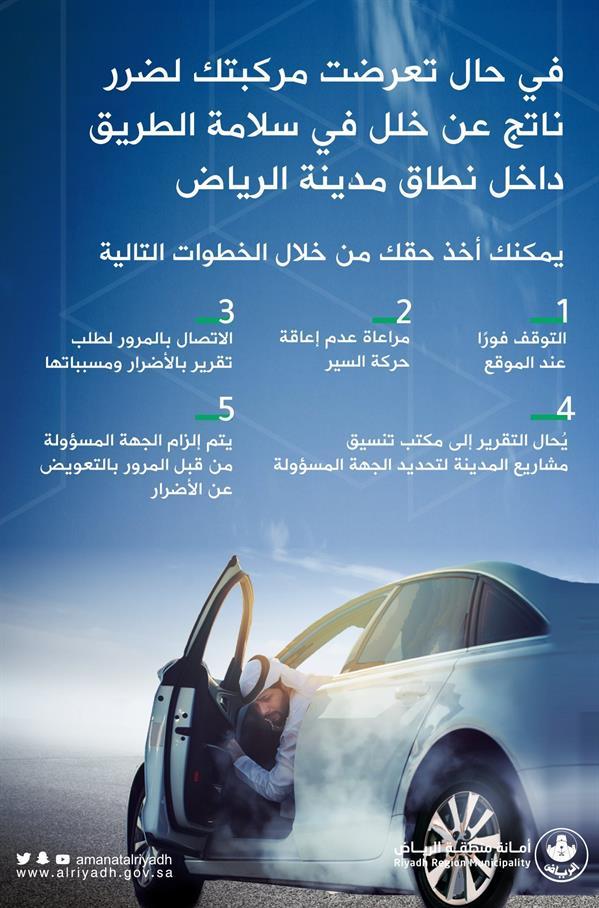 004da020 db09 41d3 aeb1 a408b315ed80 أمانة الرياض توضح 5 خطوات لضمان حقوق المتضررين من استخدامات الطرق