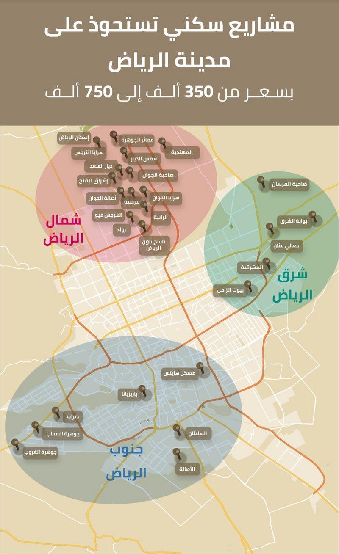 613f997ae1139 - الرياض تشهد تسارعًا في وتيرة المشاريع السكنية بما يزيد على 31 ألف وحدة متنوعة